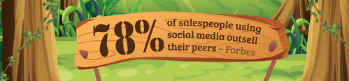 B2B Social Media Marketing Importance