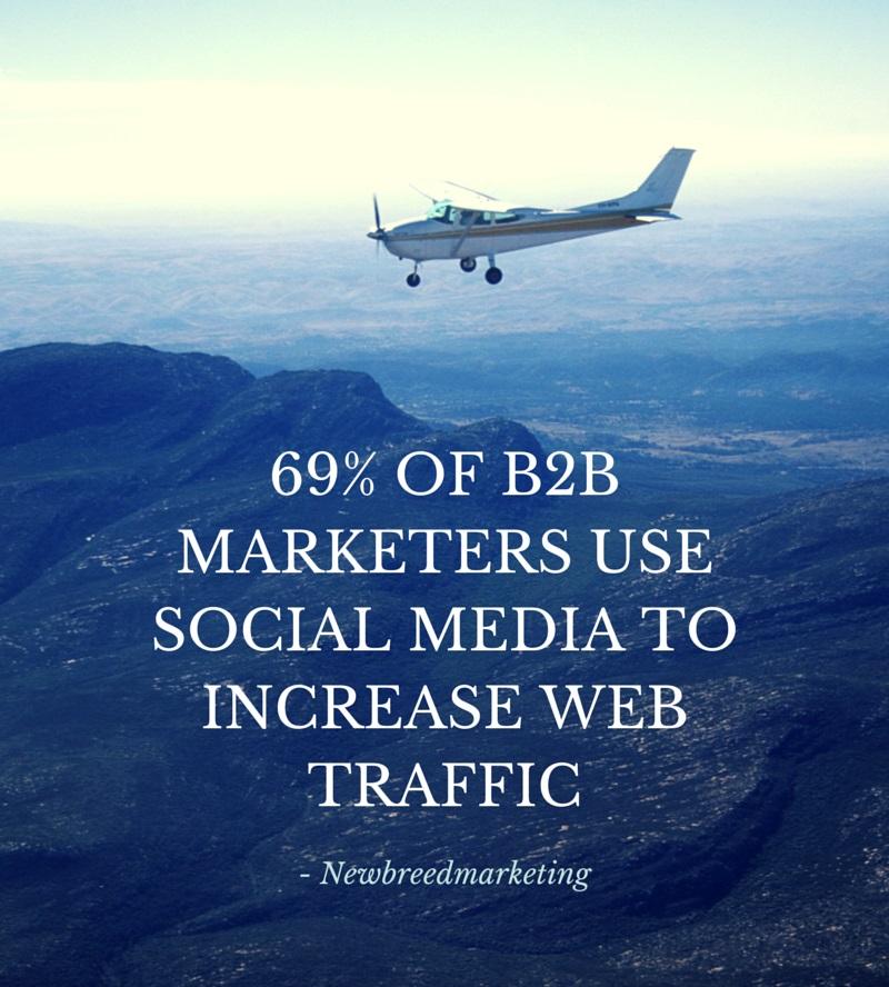 B2B DEMAND GENERATION SOCIAL MEDIA