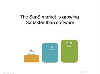 Growing a SaaS business - is your sales team stretched?