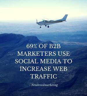 B2B Demand Generation Use Social Media