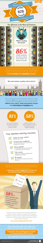B2B marketing content - infographic