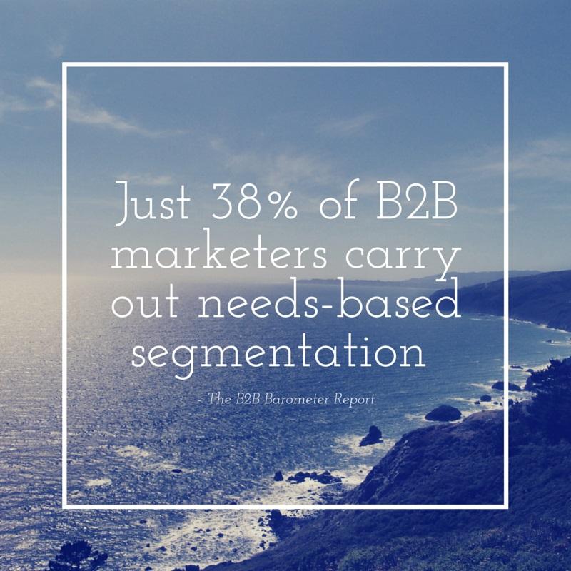 B2B Personalisation