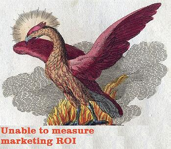 measure b2b marketing roi