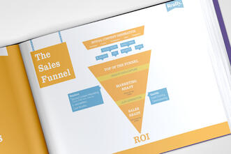 The metrics needed to measure B2B marketing ROI